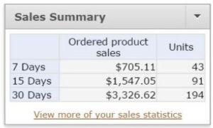 Amazon輸出売上げ3000ドル突破
